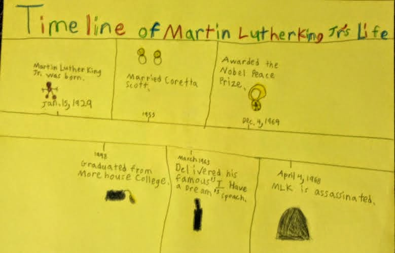 We Have Been Learning A Lot About Martin Luther King Jr Each Student Created Basic Timeline Of His Life And Some Students Worked In Small Groups To