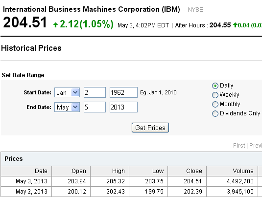 IBM historical data page on Yahoo! Finance