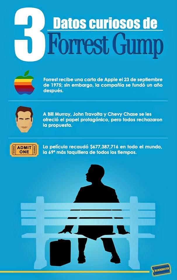 3 Datos curiosos Película Forrest Gump