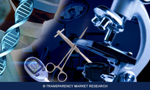 http://www.transparencymarketresearch.com/pressrelease/medical-equipment-calibration-services-market.htm