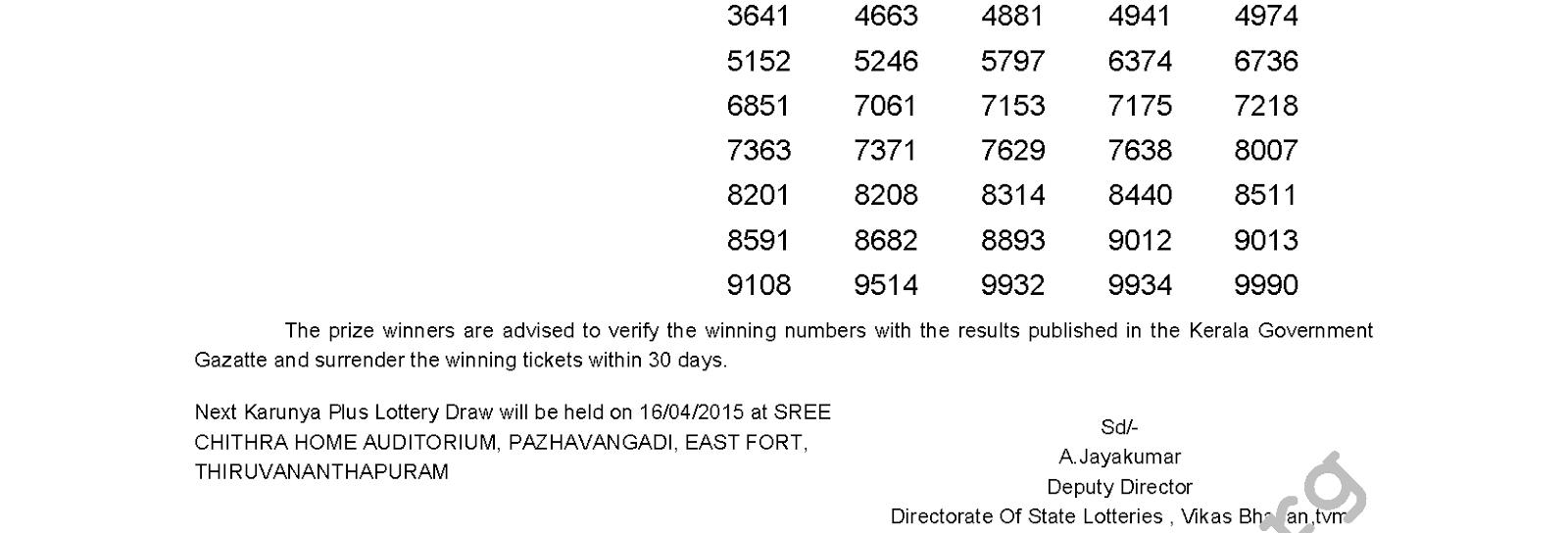 Karunya Plus Lottery KN 52 Result 9-4-2015