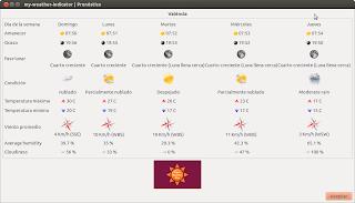 Se actualiza My Weather Indicator, información del tiempo en ubuntu 12.04