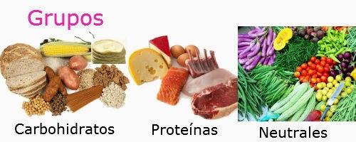 dieta combinacion alimentos