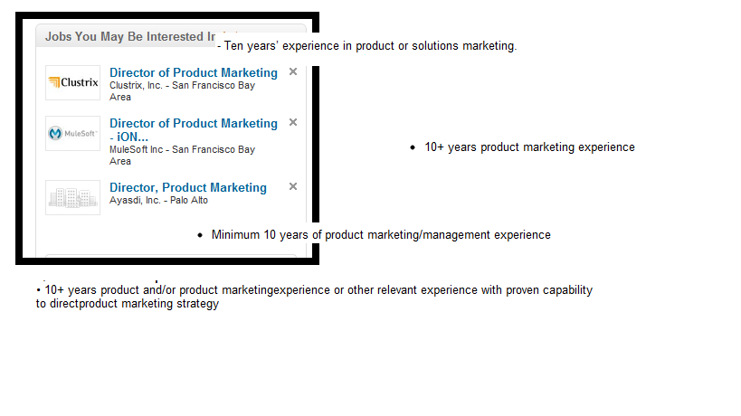 Marketing product resume silicon valley
