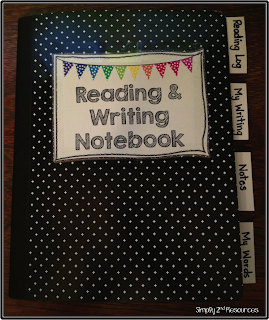 writing notebooks Student procedures (for after teacher modeling) students retrieve their writing notebook from their designated location (individual mailboxes, class notebook nook, etc.