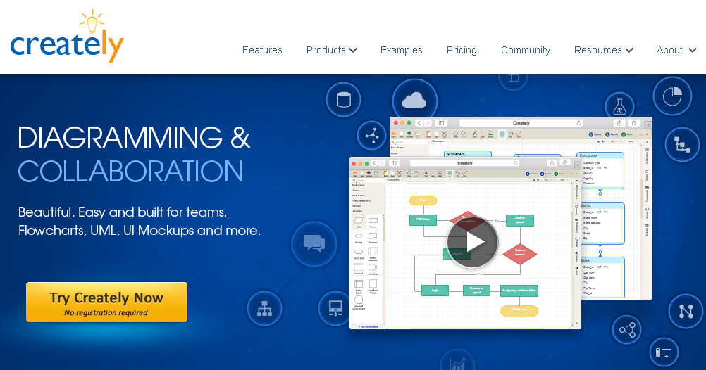 creately 線上圖表軟體:免費套用數千資訊圖表範本