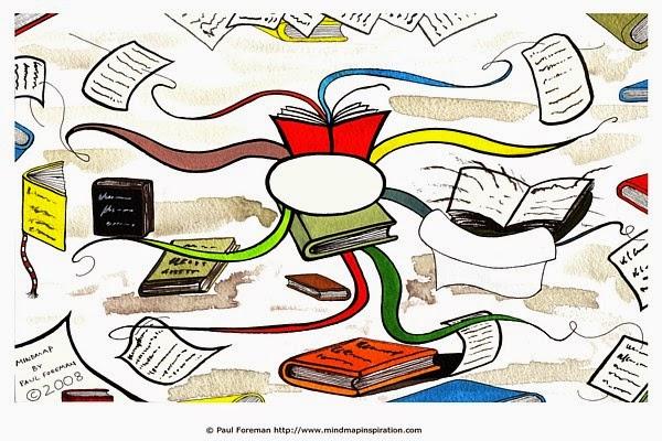 How to Write a Book Summary