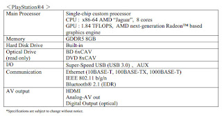 PS4 Playstation hardware specs