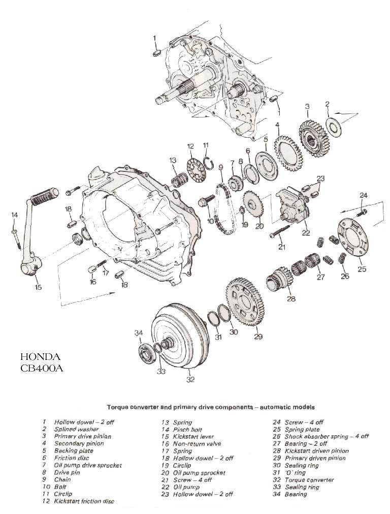 bike gearbox