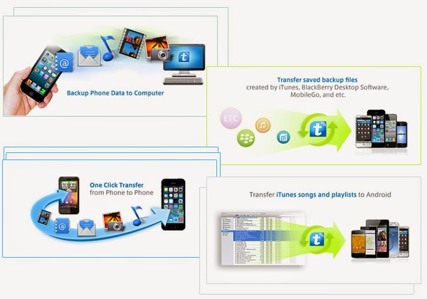 How to transfer photos from my iphone6 to my laptop
