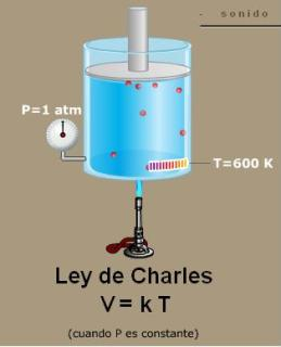 ley Charles