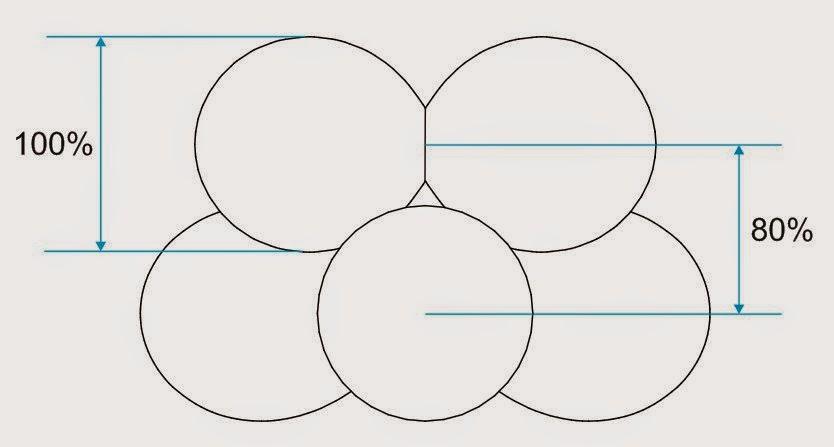 расстояние между кластерами в гирлянде из воздушных шаров