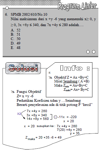 Rumus Program Linear