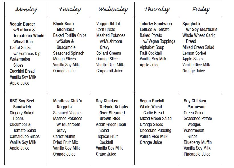Making School Lunches Healthy: Healthy Menu Sample