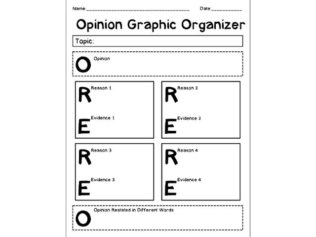 Oreo essay format