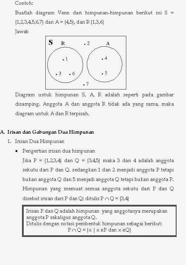 diagram venn dan irisan dua himpunan
