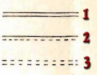 Figura 3. Elementos del terreno: trinchera, camino cubierto y galería de mina