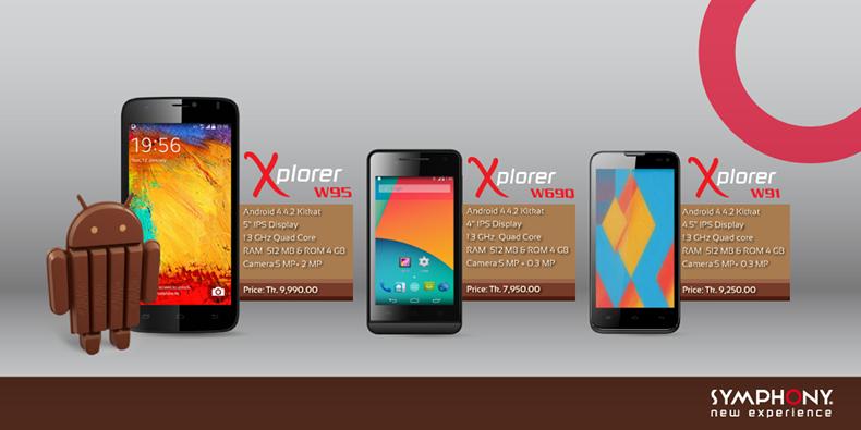 Symphony Android 4.4.2 Kitkat