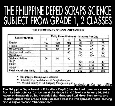 "The Philippine Department of Education has decided to drop the ""Science and Health"" subject"