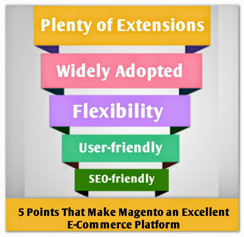 5 Points That Make Magento an Excellent E-Commerce Platform