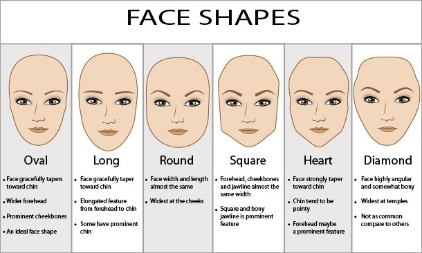 hair styles for shape of face