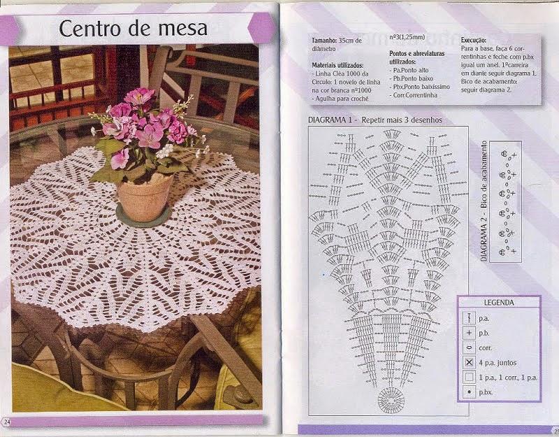 Carpeta o centro de mesa tejido al crochet