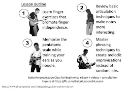 Guitar Improvisation Class eBook