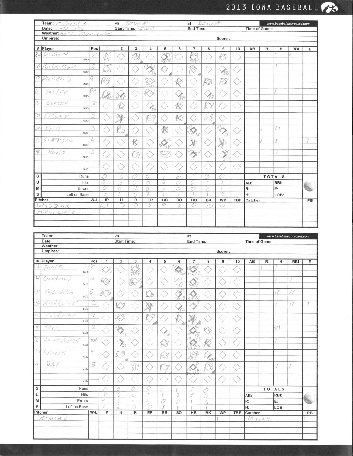Scorecard for Iowa Baseball Game vs. Michigan State