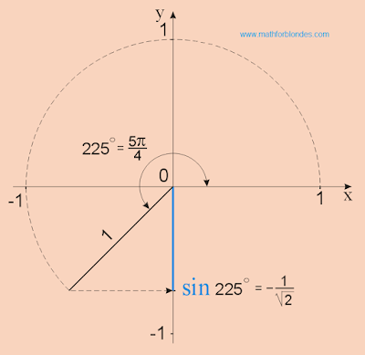 sin 225, sin 5/4 pi, sin 5p/4. Mathematics for blondes.