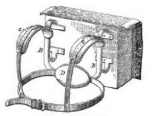 история рюкзака