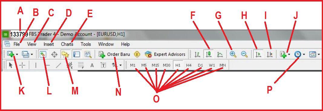 Forex trading account kotak