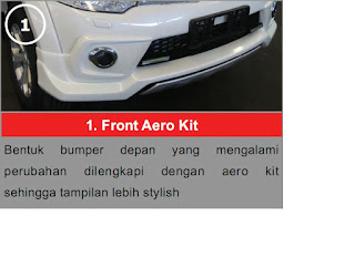 Front Aero Kit Pajero Limited