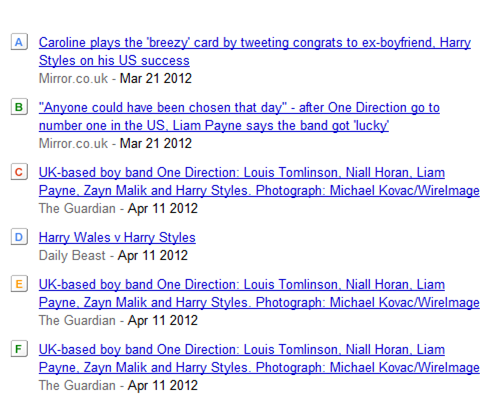 Top Searched News for 1D 2012