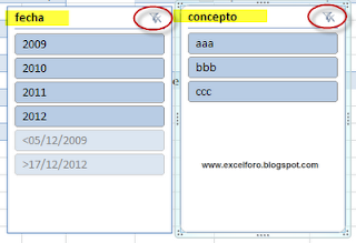 Segmentación de datos en tablas dinámicas de Excel 2010.