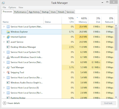 IE10 Proof Task Manager -ITTWIST