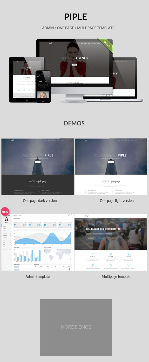 Piple Responsive Admin + One / Multi-page Template
