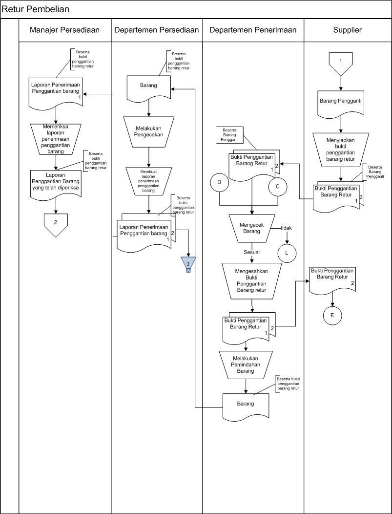 Tentang Sistem Informasi Akuntansi Sia