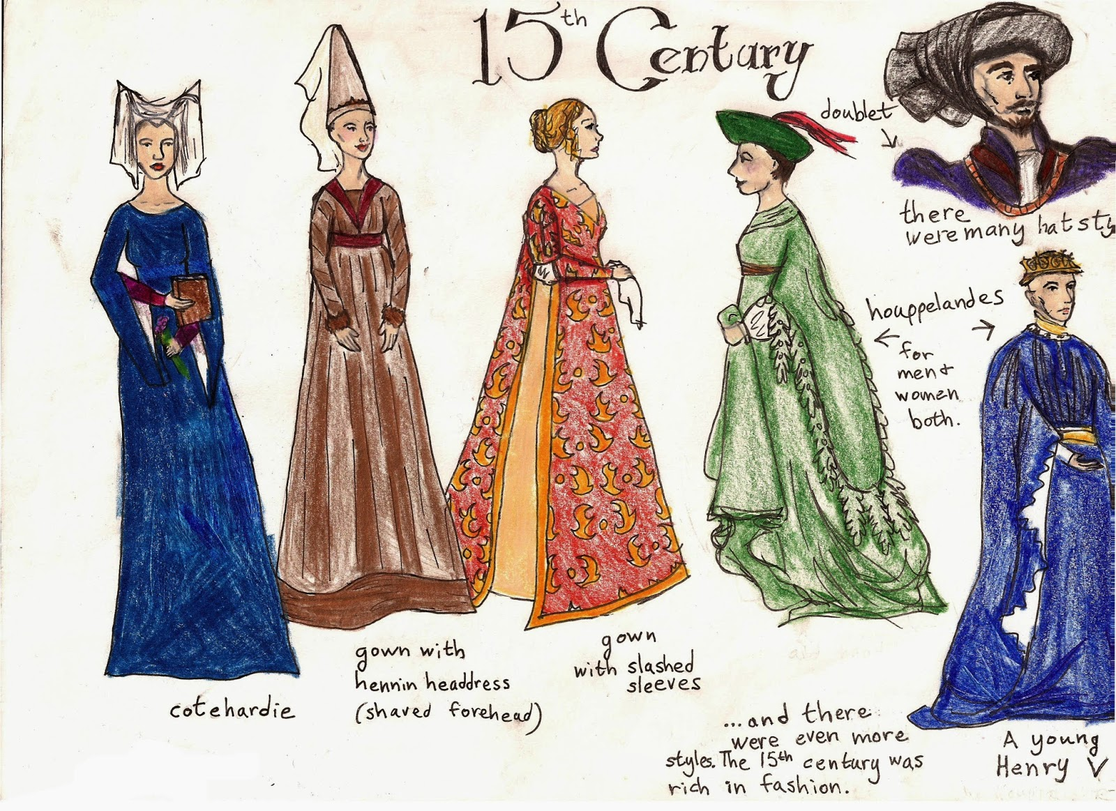 Ladies Fashion In The Middle Ages