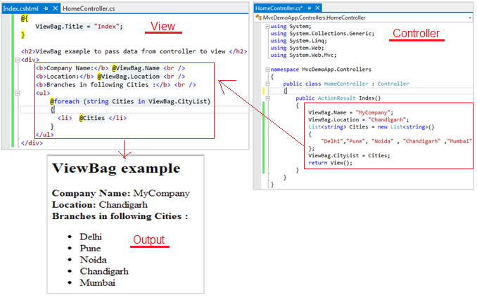 how to pass data from controller to view in asp net mvc