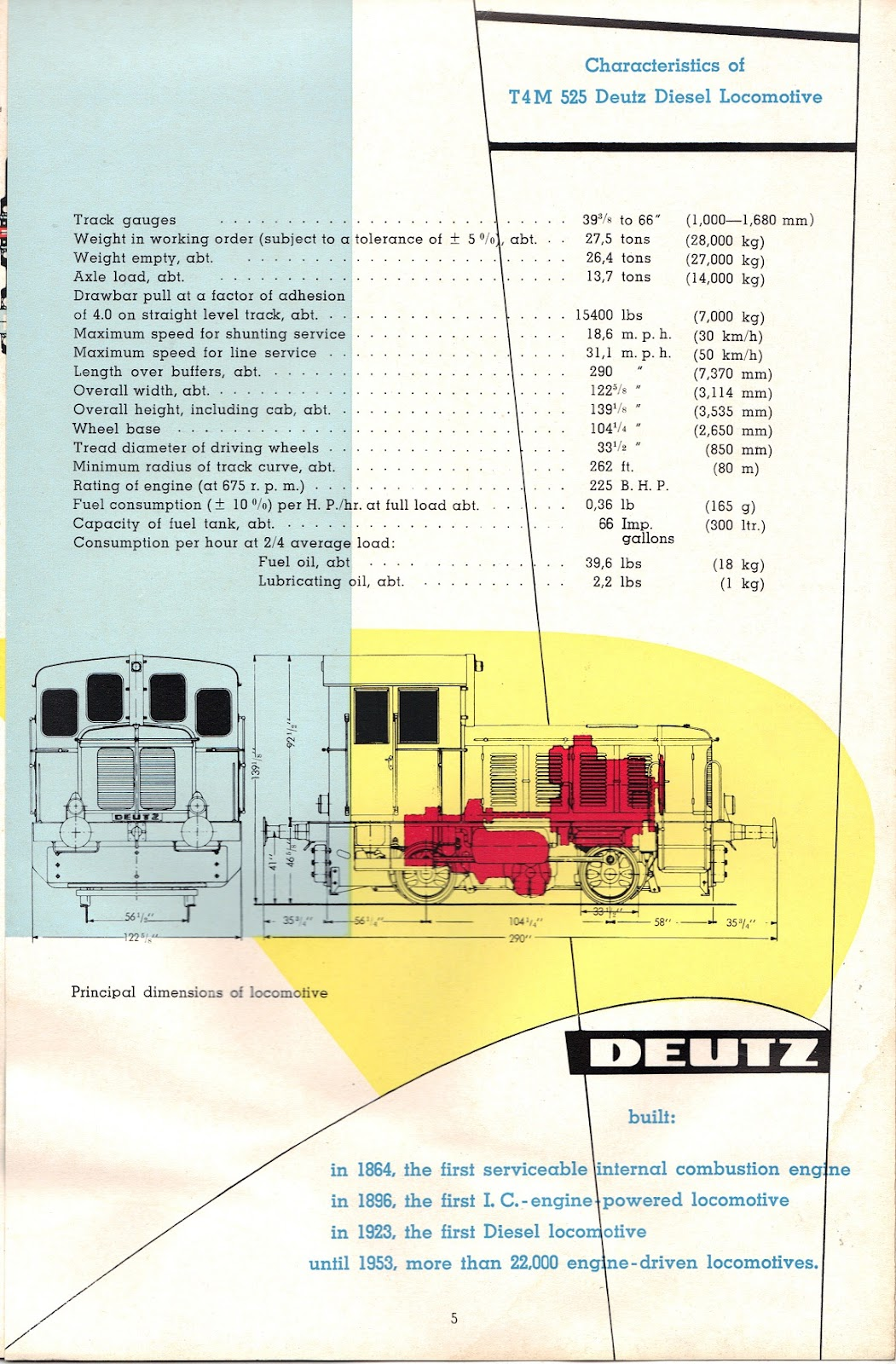 Progress Is Fine But Its Gone On For Too Long Diesel Switcher Deutz Engine Diagram From 1956