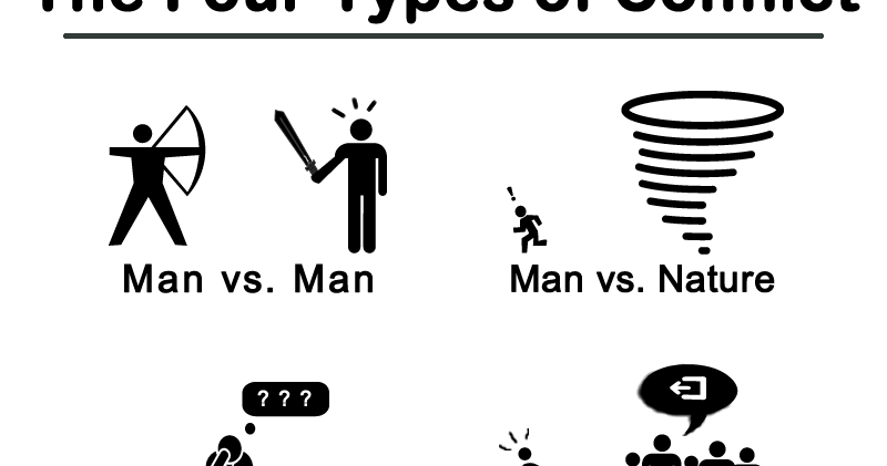 Playwriting Film Studies Night Mother Quiz Analysis Geva – Types of Conflict Worksheet