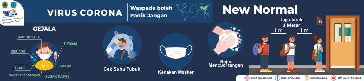 SMK Negeri 1 Purwodadi Siap New Normal