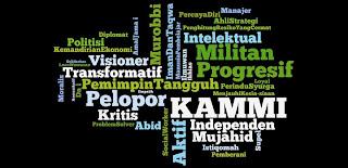 KAMMI, Semarang, Jawa Tengah, Islam, Politik, Ghazwul Fikr, Mahasiswa