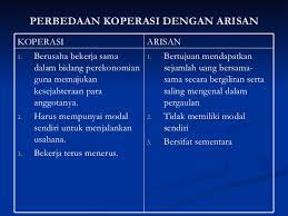 Perbedaan antara Koperasi dengan Arisan
