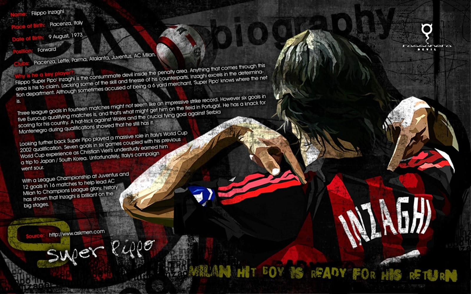 AC Milan Legend - Filippo Inzaghi Super Pippo Wallpapers