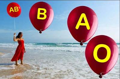 Golongan Darah O, Golongan Darah A, Golongan Darah B, Golongan Darah AB, Mengenal Sikap dan Watak Sahabat Berdasarkan Golongan Darahnya