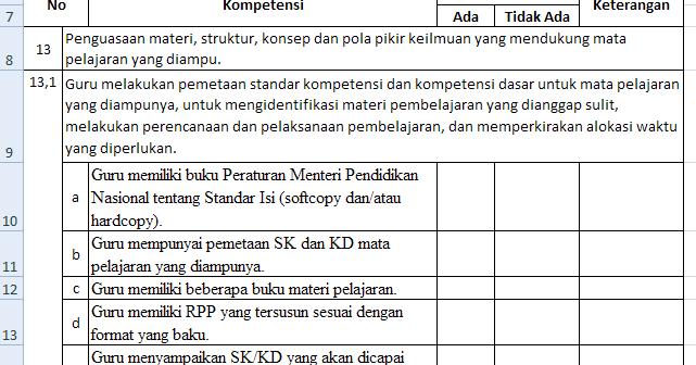 Download Instrumen Angket Pengisian Pkg Penilaian Kinerja Guru Untuk Padamu Negeri 2014