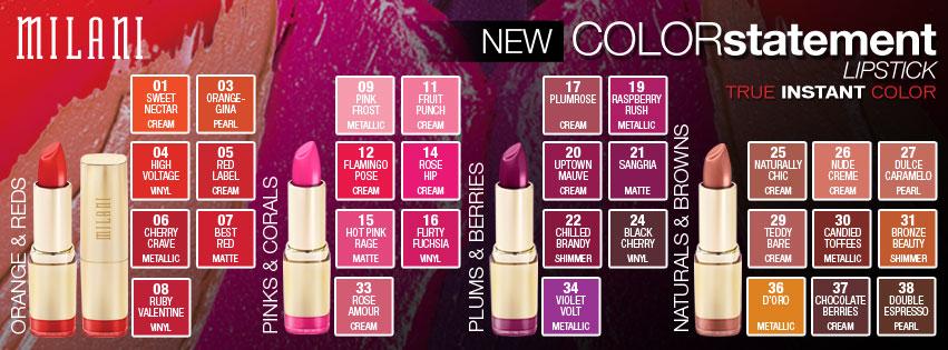 Medora lipstick colour chart