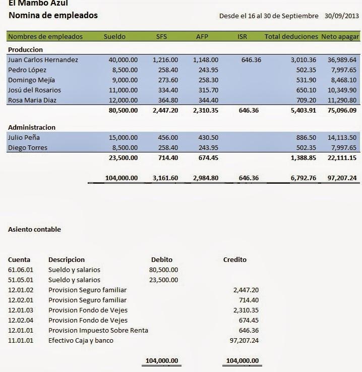 Como trabajar las provisiones (acumulaciones por pagar) - Prácticas ...