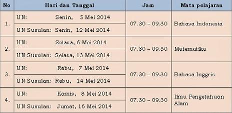Jadwal UN 2014 SMP, MTs, dan SMPLB